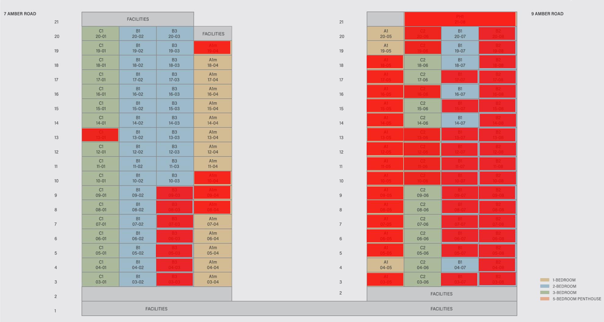 Coastline Residences Balance unit Chart