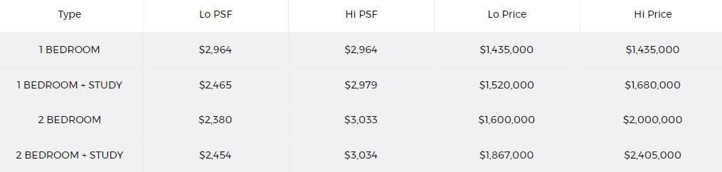 The M pricing