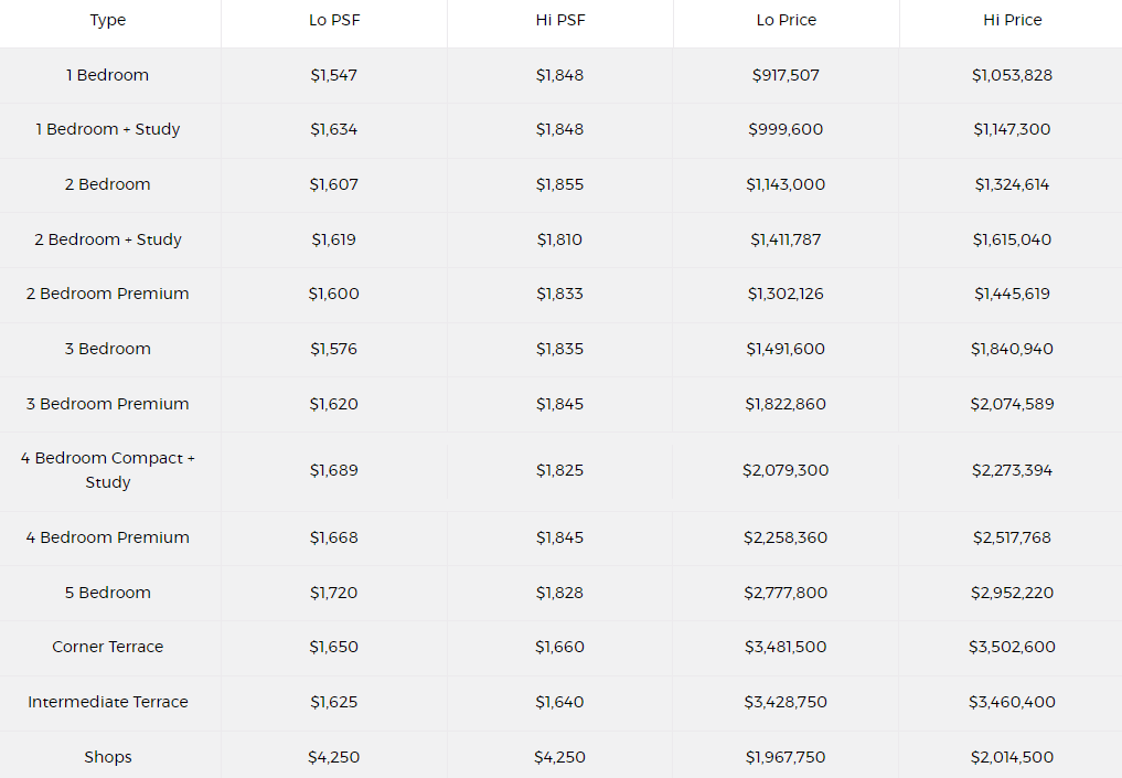 Normanton Park Pricing Guide