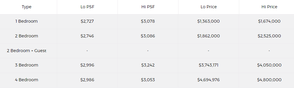 The Hyde Pricing