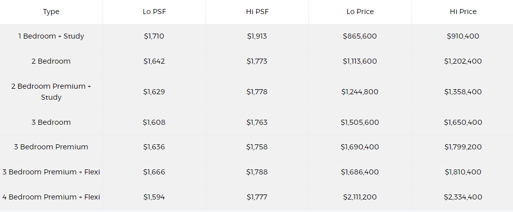 Sengkang Grand Residences Price